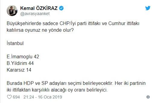 10 Büyükşehir'de Yapılan Bomba 2019 Yerel Seçim Anketi!