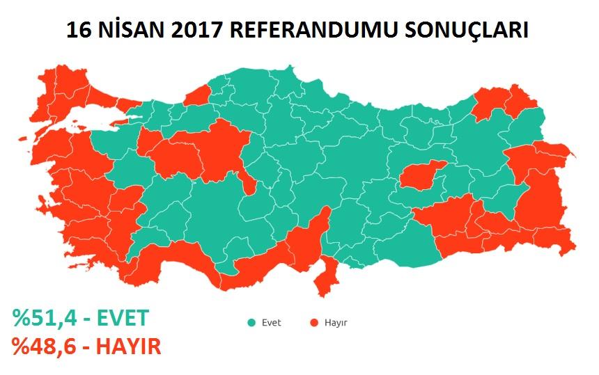 16 Nisan 2017 Referandumu Sonuçları