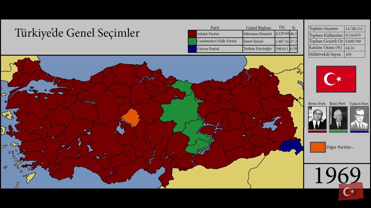1950-2002 Genel Seçim Sonuçları
