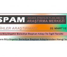 2019 Yerel Seçim Anketinde Ankara'da Son Durum!
