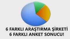 6 Farklı Araştırma Şirketinin Referandum Anketi Sonuçları