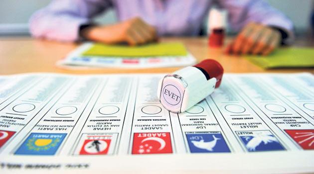 Şok! Genel Seçimler'de 7 parti barajı aşıyor!