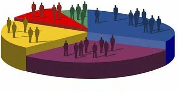 Metropoll'den Davutoğlu'nu Şoke Eden Anket