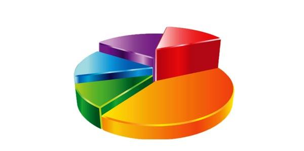 Aday listelerinin ardından yapılan ilk seçim anketi sonuçları