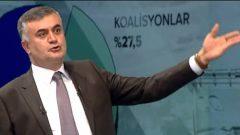 42 İlde Yapılan Referandum ve Başkanlık Anketi (Video)