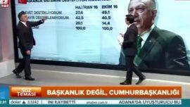 Adil Gür: Başkanlığa ve AK Parti'ye Destek Arttı