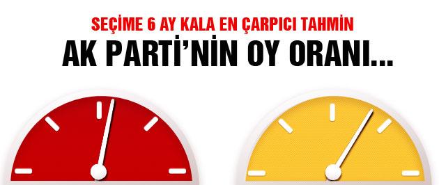 İşte AK Parti'nin Oy Oranı!