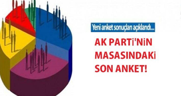 İşte AK Parti'nin Masasındaki 2019 Yerel Seçim Anketi!