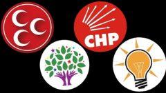 AKAM Anketinde AKP ve MHP'ye Şok!