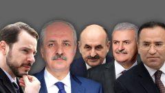 AK Parti Kongresinde Kimler Aday Olacak?