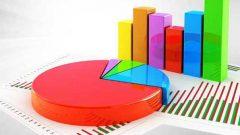 ANAR Araştırma Şirketi Genel Seçim Anketi