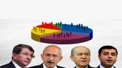 Andy-Ar'dan AK Parti'ye Şok
