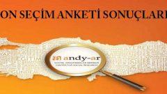 Andy-Ar Anketinde AK Parti Tek Başına İktidar