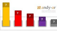 7 Haziran Sonuçlarını Bilen O Şirketin Son Anketi