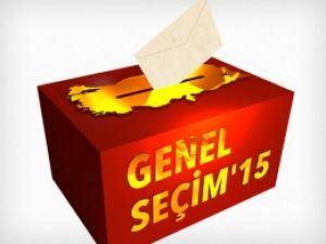 Ankara Genel Seçim Anketleri