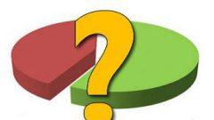Dindar Kürtler ve Cemaat Kime Oy Verecek Anketi