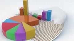 Genel Seçime 7 Gün Kala Anketlerde Son Durum