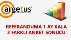 ARGETUS Araştırma'nın Son Referandum Anketi