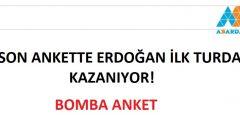 Son Seçim Anketine Göre Erdoğan İlk Turda Seçiliyor!