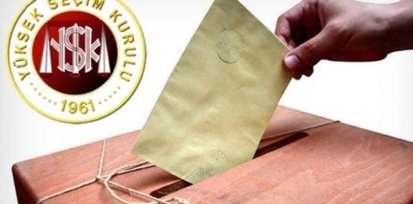 Aydın Referandum Sonuçları