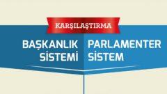 Başkanlık Sistemi ile Parlamenter Sistem Arasındaki Farklar