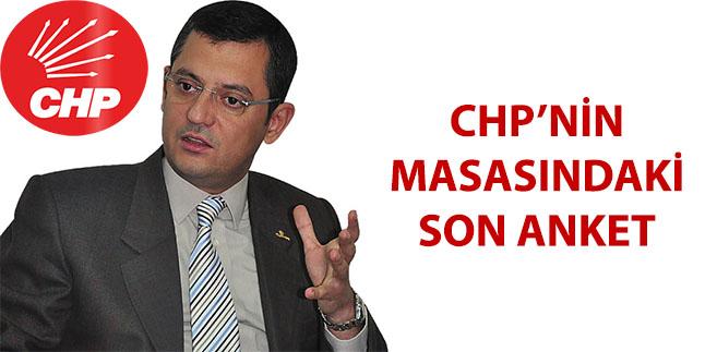 CHP'nin Masasındaki Referandum Anket Sonuçları