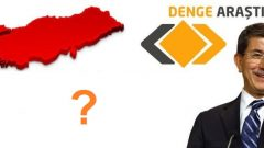 Denge Araştırma Anketinde AK Parti'nin Oy Oranı Ne Durumda?