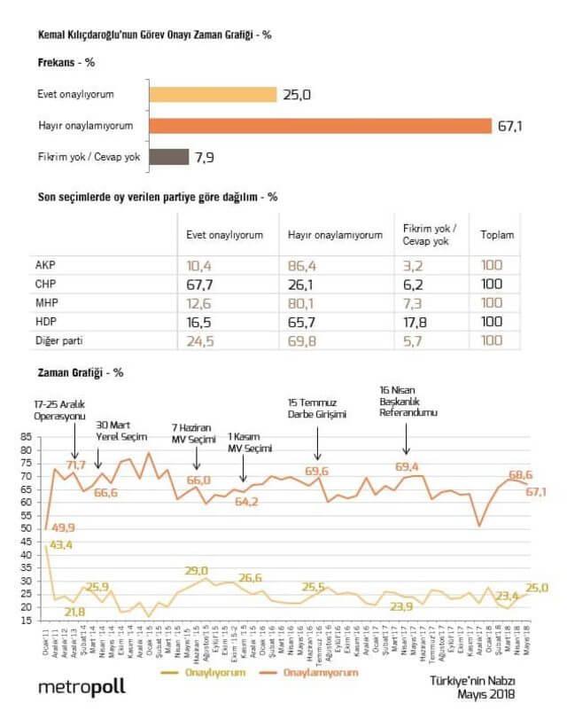 MHP Seçmeni Erdoğan'a Oy Verecek mi? İşte Metropoll Anket Sonuçları!