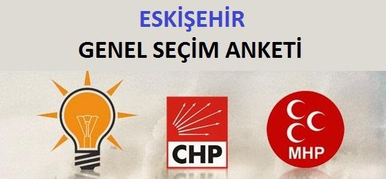 Eskişehir Genel Seçim Anketi