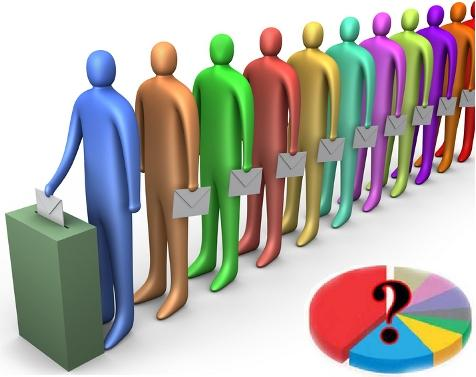 Genel Seçim Anketi 2015