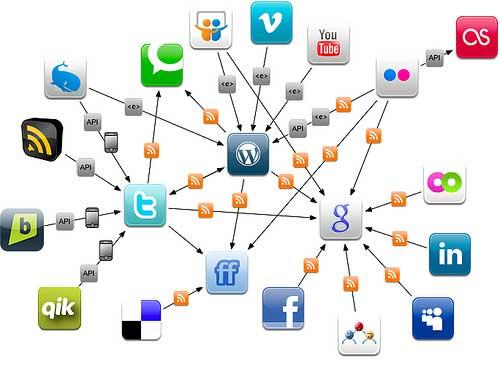 2015 Genel Seçimleri İçin Sosyal Medya Anketleri