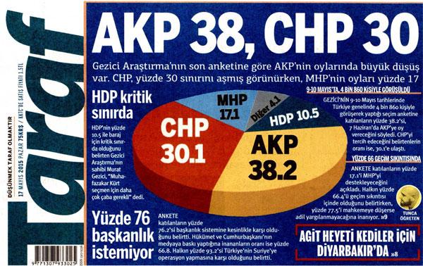 GEZİCİ'den bomba anket! AK Parti yüzde 38'e düştü!