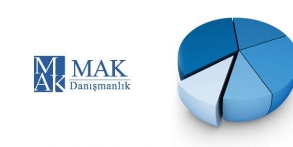 """""""HDP'nin barajı geçmesi için 1 milyon oy gerekli"""""""