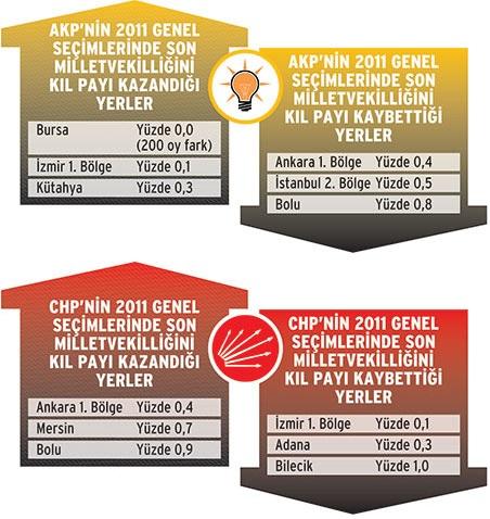 Genel Seçim Öncesi Derneklerden Hırsızlık Uyarısı