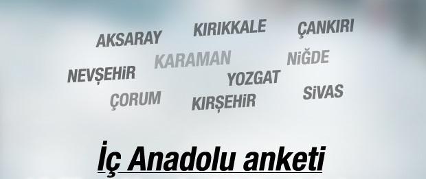 ORC'nin İç Anadolu Anketinde AK Parti Uçtu!