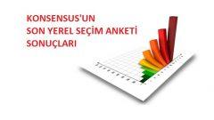 Konsensus Araştırma'nın İstanbul ve Ankara Anketinde Kritik Sonuçlar!