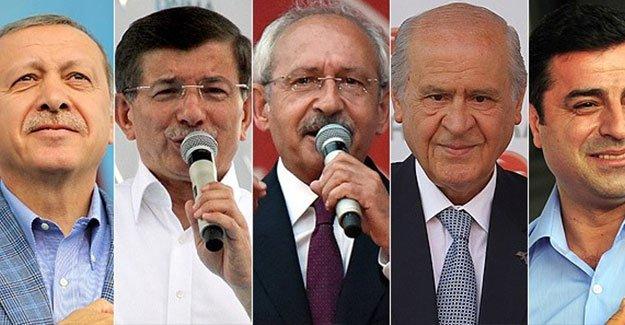 Liderlerin Sandığından Hangi Partiler Birinci Çıktı
