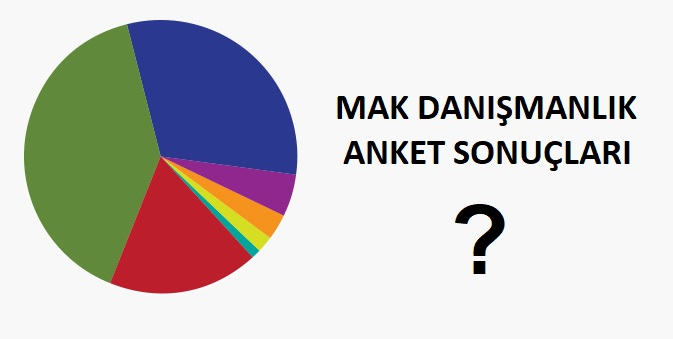 Son Anketler Ne Diyor? İşte MAK Danışmanlık Anketi Sonuçları