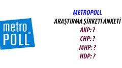 METROPOLL'un Son Anket Sonuçları