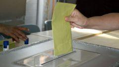 Muğla 2017 Referandum Sonuçları