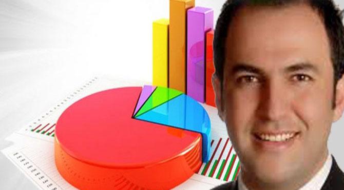 Murat Gezici, partilerin son oy oranını açıkladı