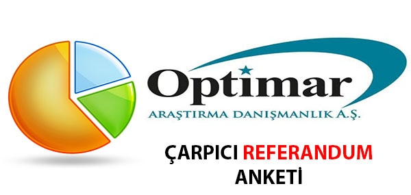 optimar anketi