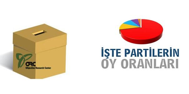 7 Haziran'da Yanılan ORC'nin Yeni Anket Sonuçları