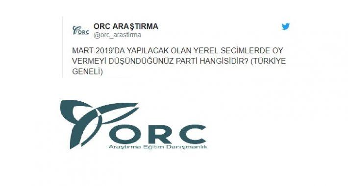 ORC Araştırma'nın 2019 Yerel Seçim Anketi