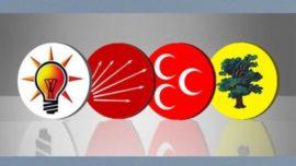 ORC'nin 33 ilde yaptığı Genel Seçim Anketi