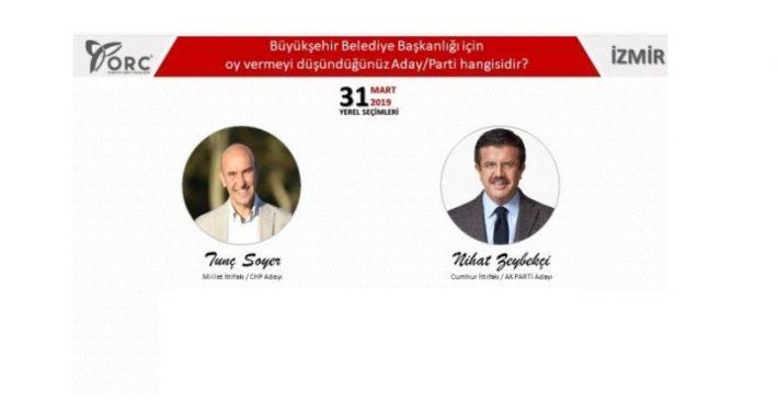 İzmir'de Zeybekçi mi Soyer mi Önde?