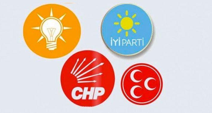 Partilerin 24 Haziran Milletvekili Adayları Belli Oldu!