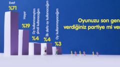 Son ankete göre her dört kişiden biri seçimin kaderini belirleyecek!