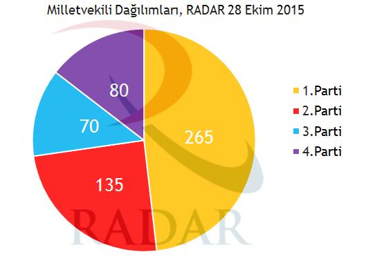 radar-anketi-2