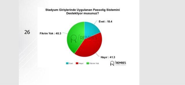 Remres Araştırma'nın Son Cumhurbaşkanlığı Seçim Anketi